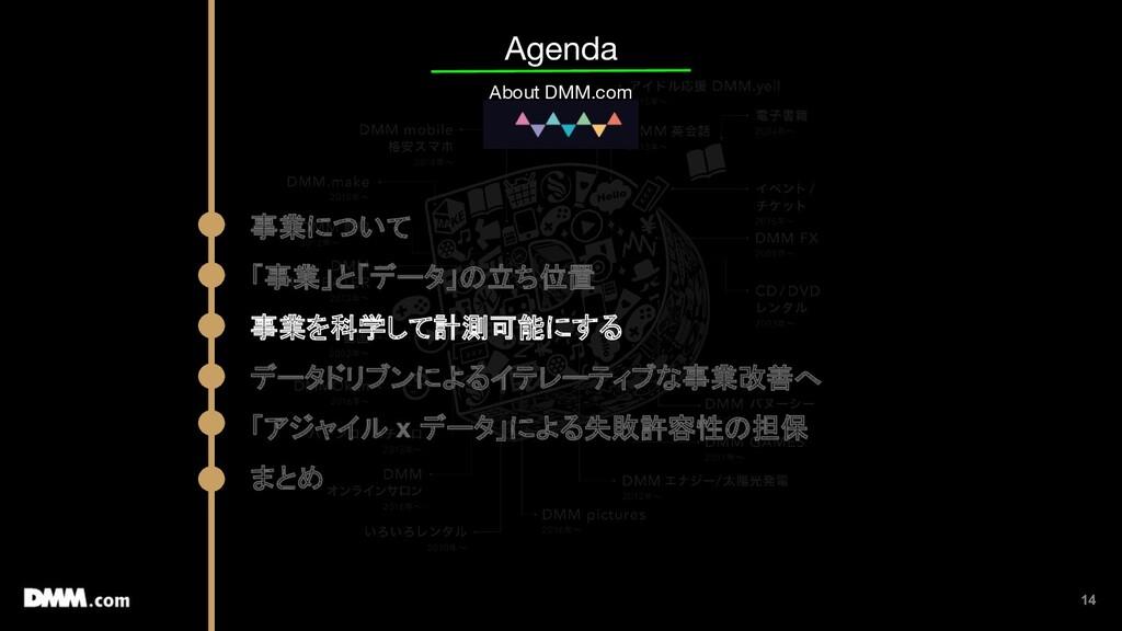 14 Agenda About DMM.com 事業について 「事業」と「データ」の立ち位置 ...