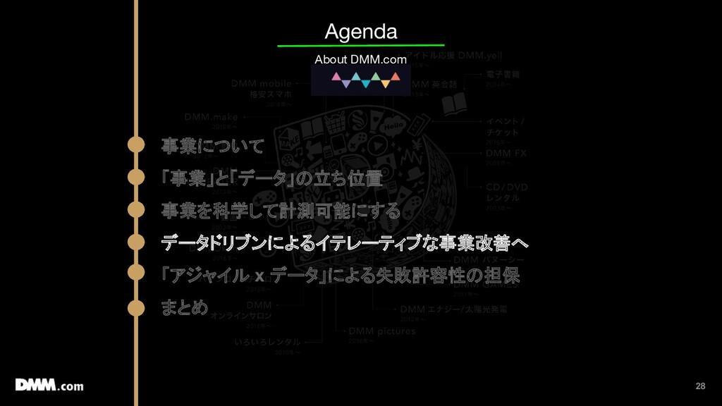 28 Agenda About DMM.com 事業について 「事業」と「データ」の立ち位置 ...