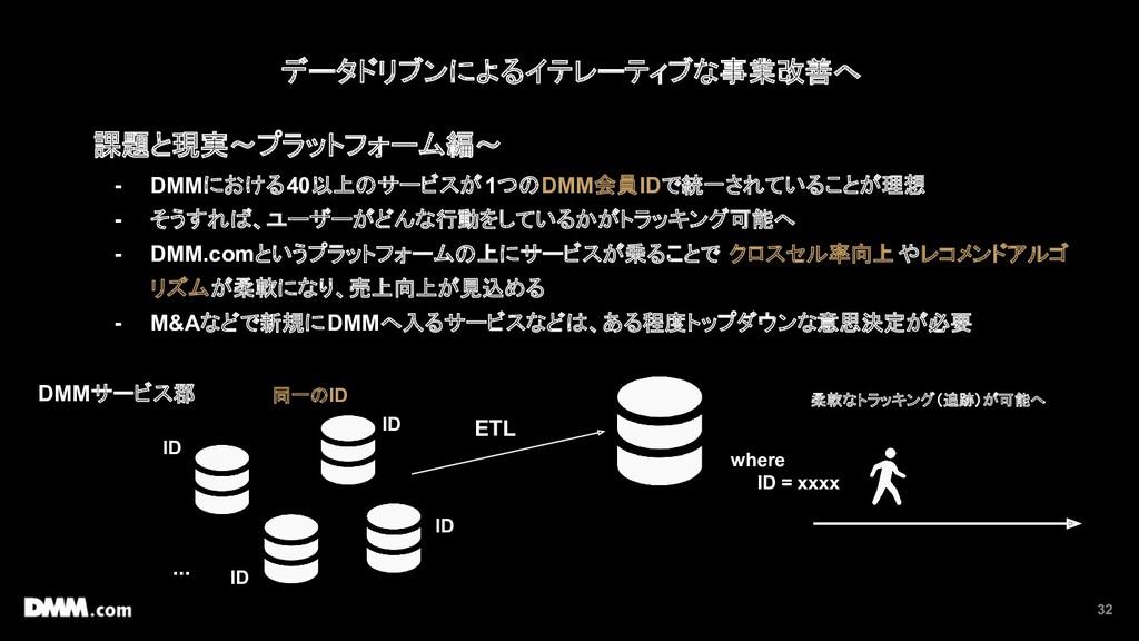 32 データドリブンによるイテレーティブな事業改善へ 課題と現実〜プラットフォーム編〜 - D...