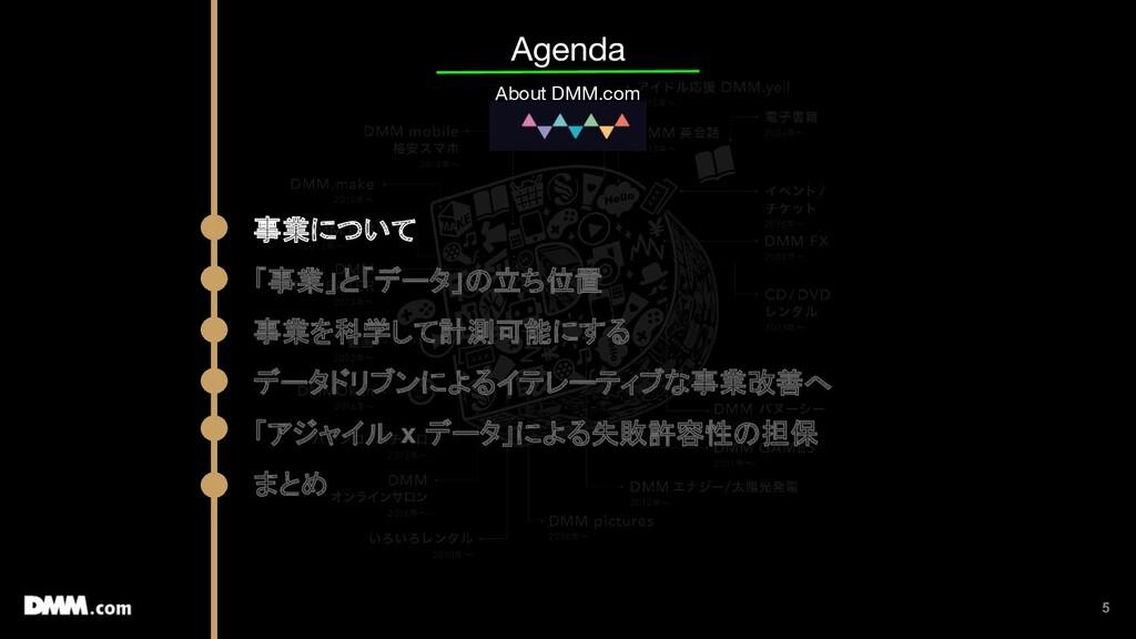 5 Agenda About DMM.com 事業について 「事業」と「データ」の立ち位置 事...