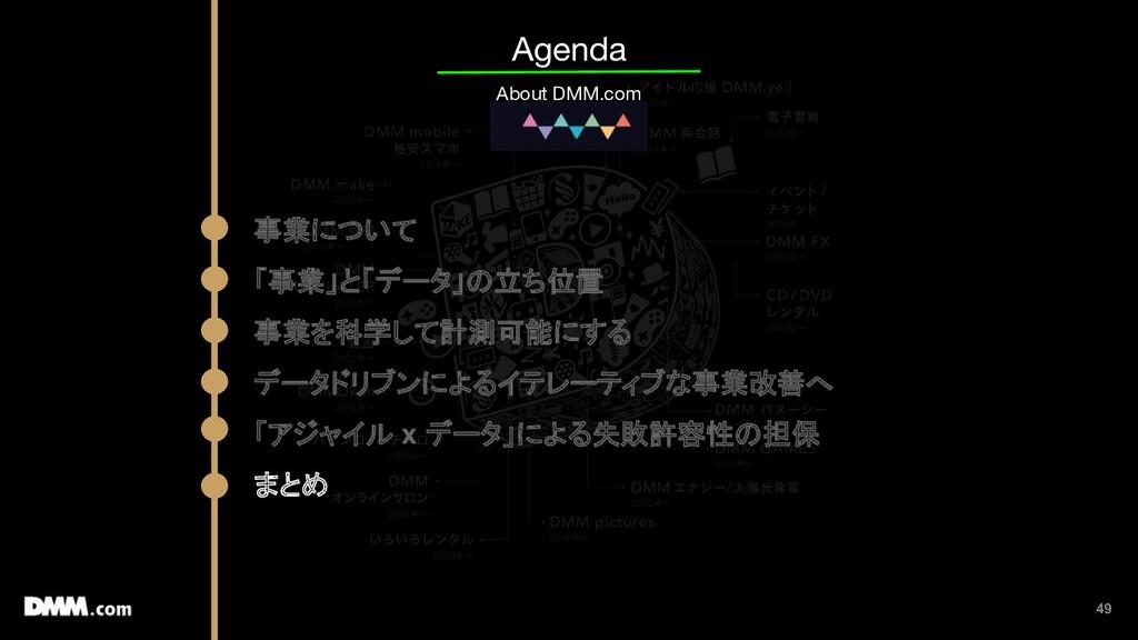 49 Agenda About DMM.com 事業について 「事業」と「データ」の立ち位置 ...