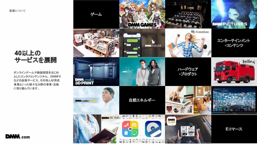 6 事業について ゲーム エンターテインメント ・コンテンツ ハードウェア ・プロダクト 自然...