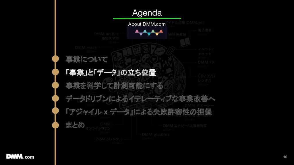 10 Agenda About DMM.com 事業について 「事業」と「データ」の立ち位置 ...