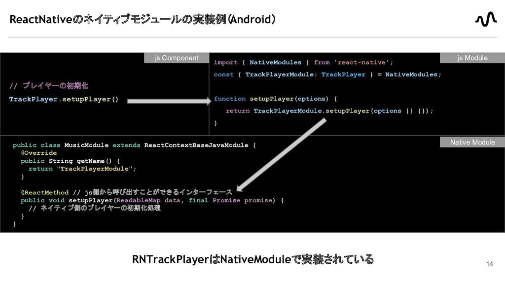 ReactNativeのネイティブモジュールの実装例( Android) public cla...