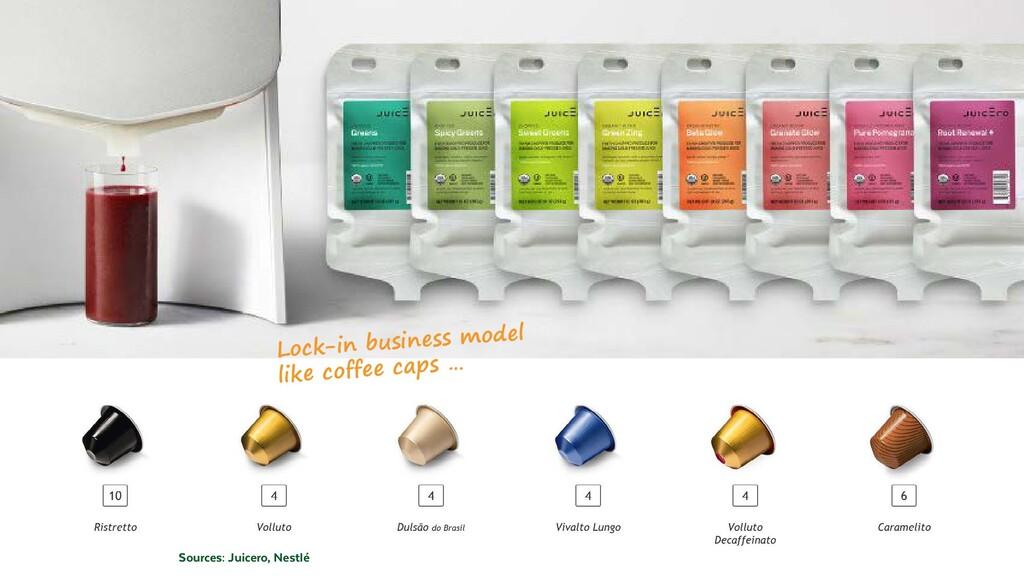 Sources: Juicero, Nestlé Lock-in business model...