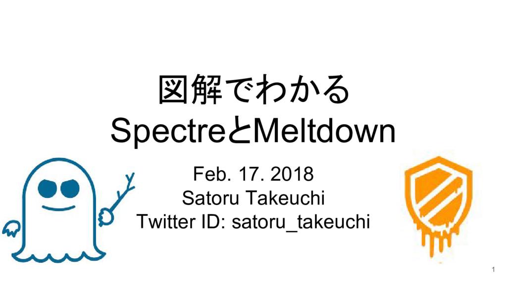 図解でわかる SpectreとMeltdown Feb. 17. 2018 Satoru Ta...
