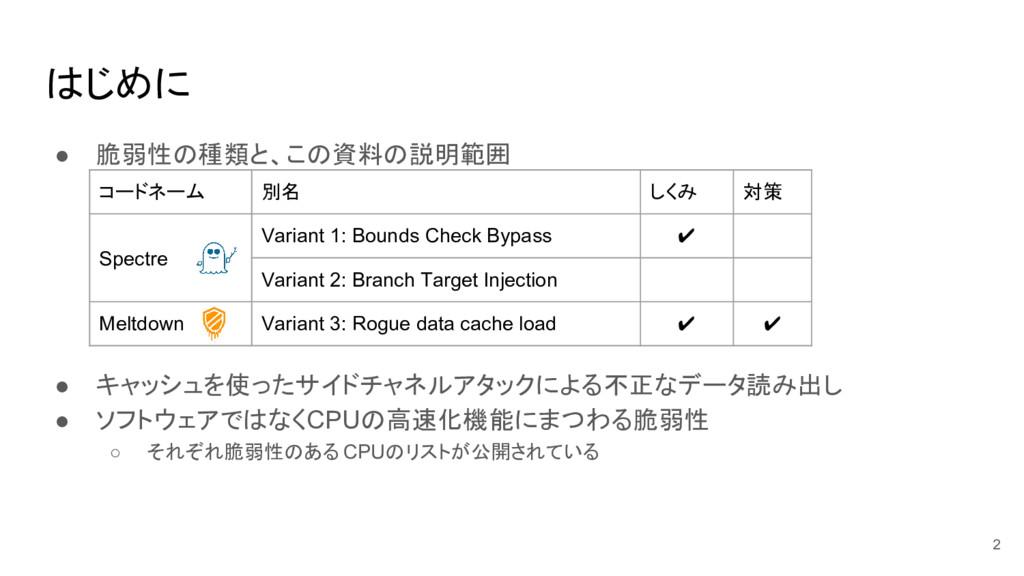 はじめに ● 脆弱性の種類と、この資料の説明範囲 ● キャッシュを使ったサイドチャネルアタック...
