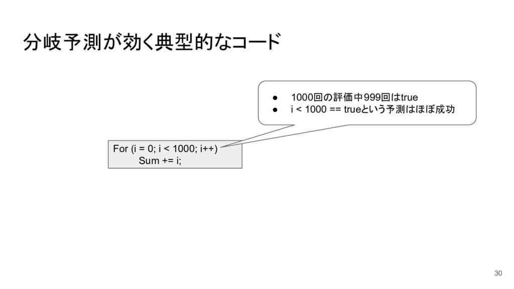 分岐予測が効く典型的なコード 30 For (i = 0; i < 1000; i++) Su...