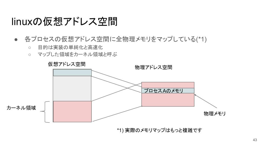 linuxの仮想アドレス空間 ● 各プロセスの仮想アドレス空間に全物理メモリをマップしている(...