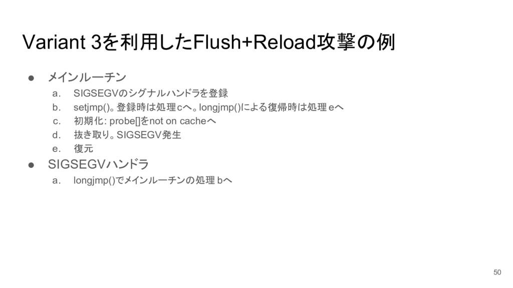Variant 3を利用したFlush+Reload攻撃の例 ● メインルーチン a. SIG...