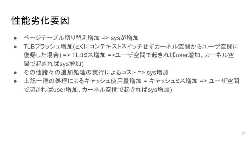 性能劣化要因 ● ページテーブル切り替え増加 => sysが増加 ● TLBフラッシュ増加(と...
