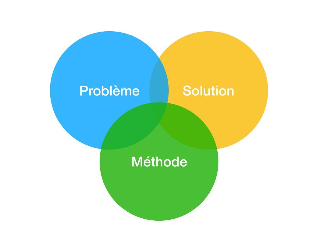Solution Problème Méthode