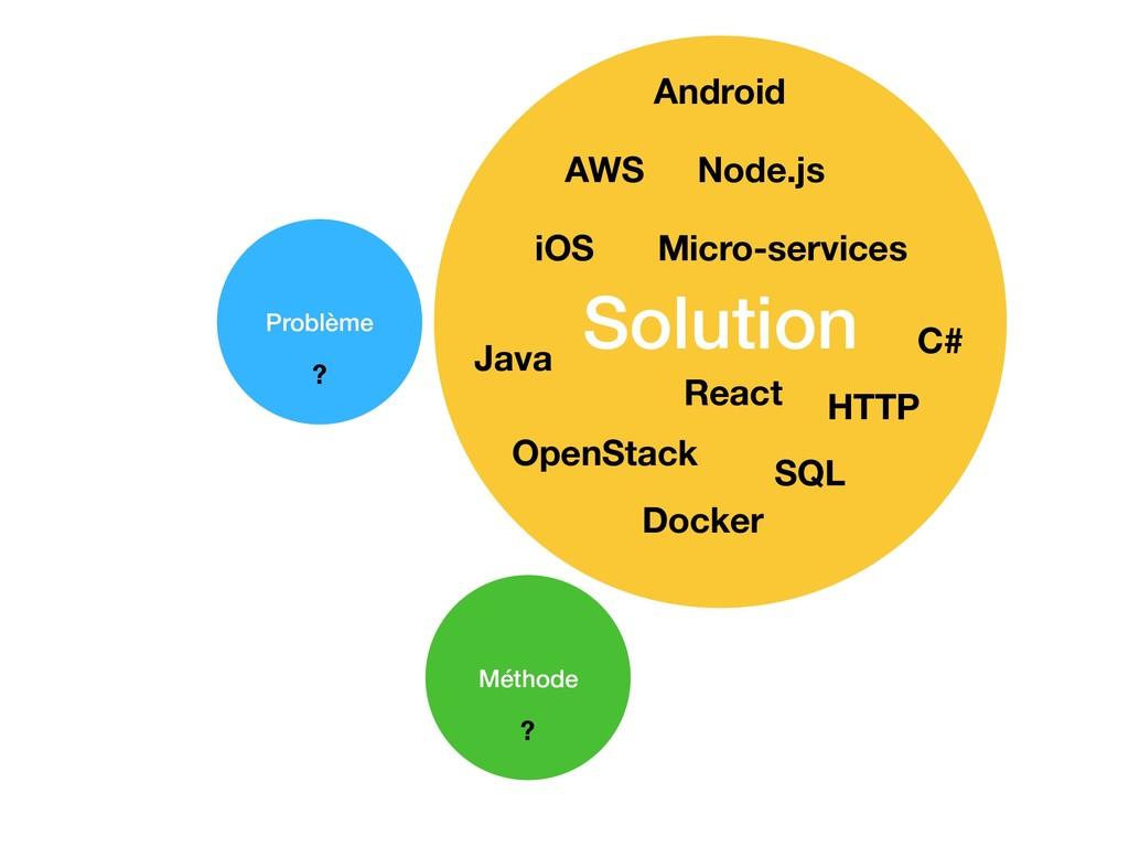 Solution Problème Méthode Java C# React SQL HTT...