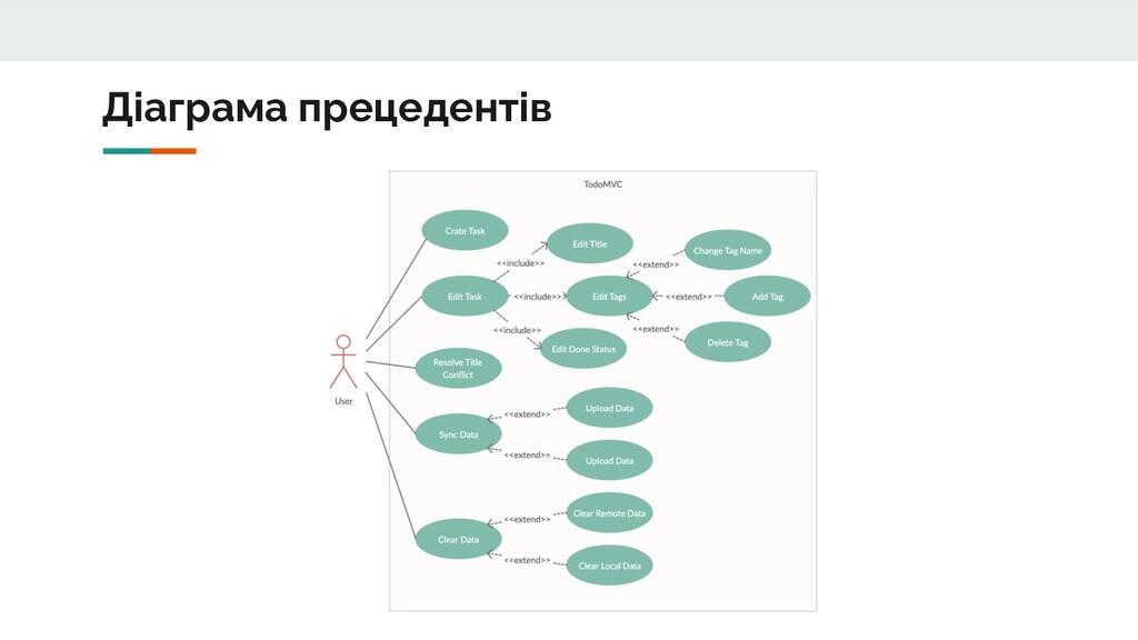Діаграма прецедентів