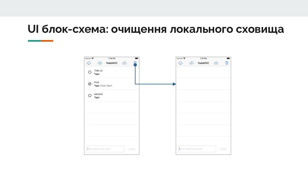 UI блок-схема: очищення локального сховища