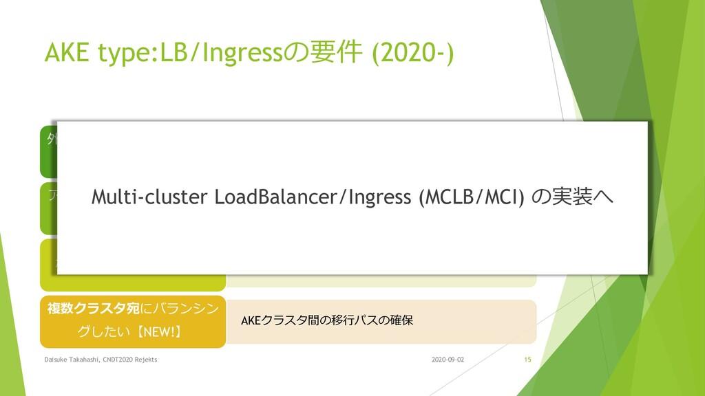 AKE type:LB/Ingressの要件 (2020-) Daisuke Takahash...