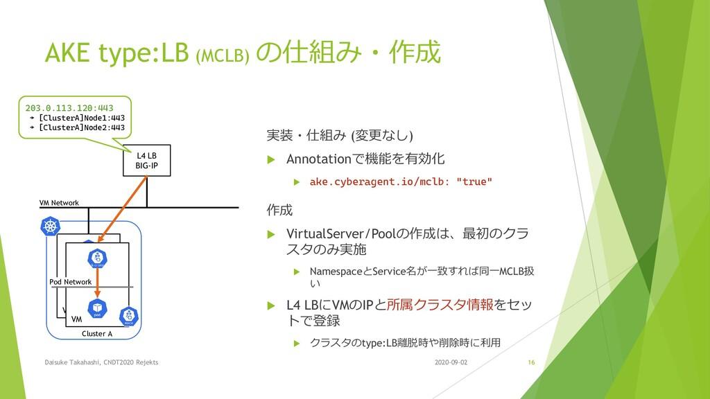 AKE type:LB (MCLB) の仕組み・作成 実装・仕組み (変更なし)  Anno...
