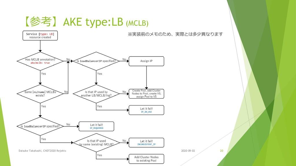 【参考】AKE type:LB (MCLB) 2020-09-02 Daisuke Takah...