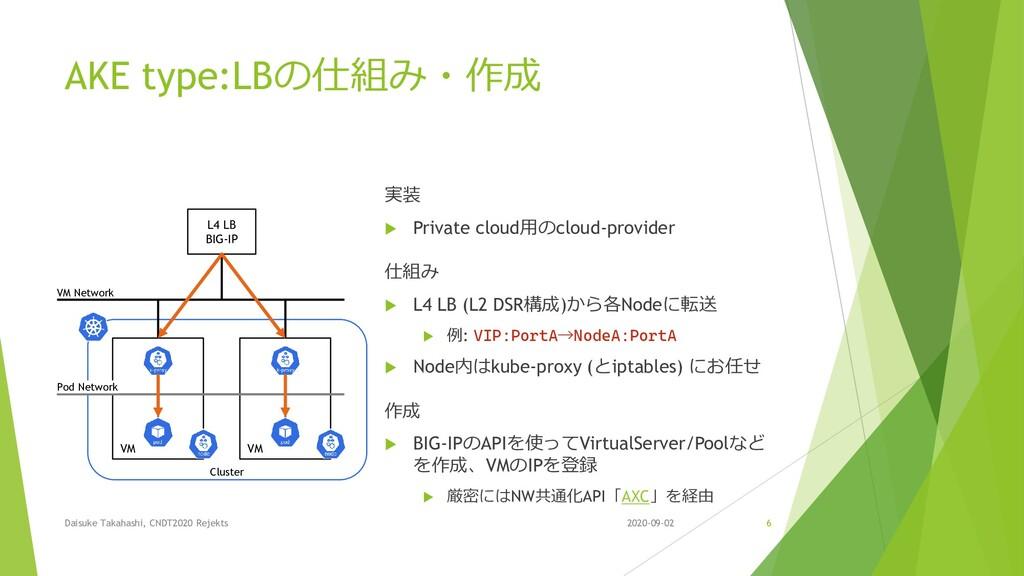 AKE type:LBの仕組み・作成 実装  Private cloud用のcloud-pr...