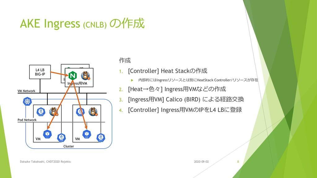 AKE Ingress (CNLB) の作成 作成 1. [Controller] Heat ...