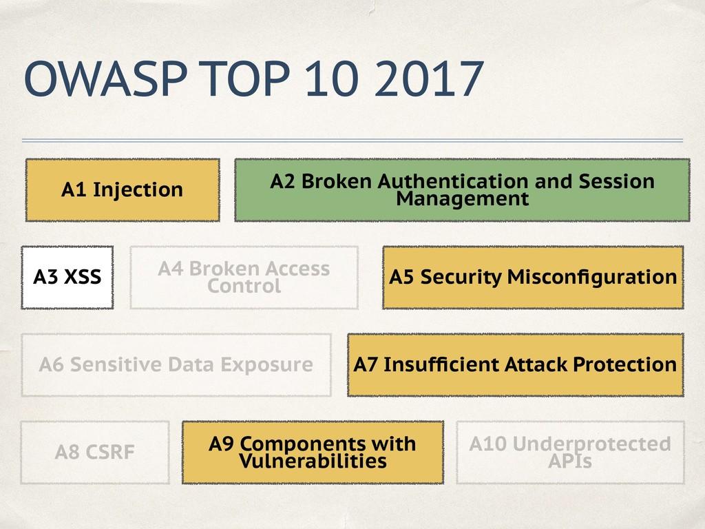 OWASP TOP 10 2017 A1 Injection A2 Broken Authen...
