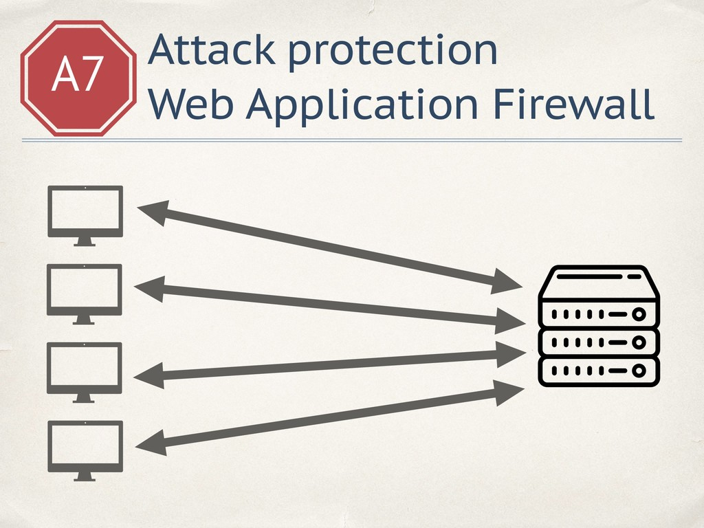 A7 Attack protection Web Application Firewall