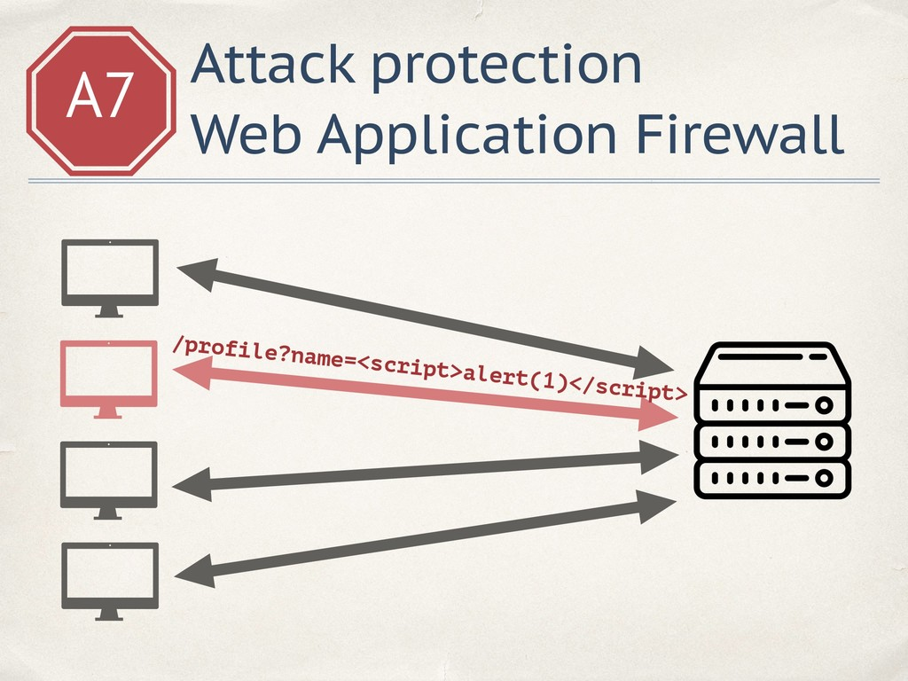 A7 Attack protection Web Application Firewall /...