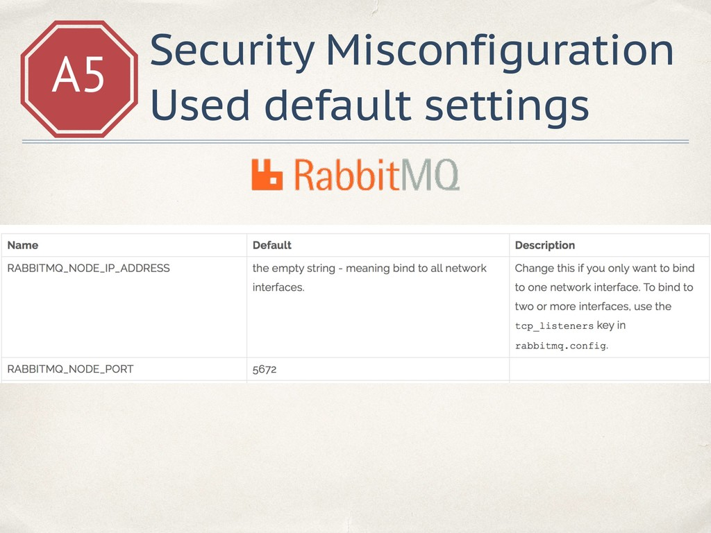 A5 Security Misconfiguration Used default setti...