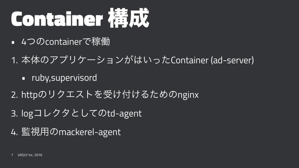 Container ߏ • 4ͭͷcontainerͰՔಇ 1. ຊମͷΞϓϦέʔγϣϯ͕...