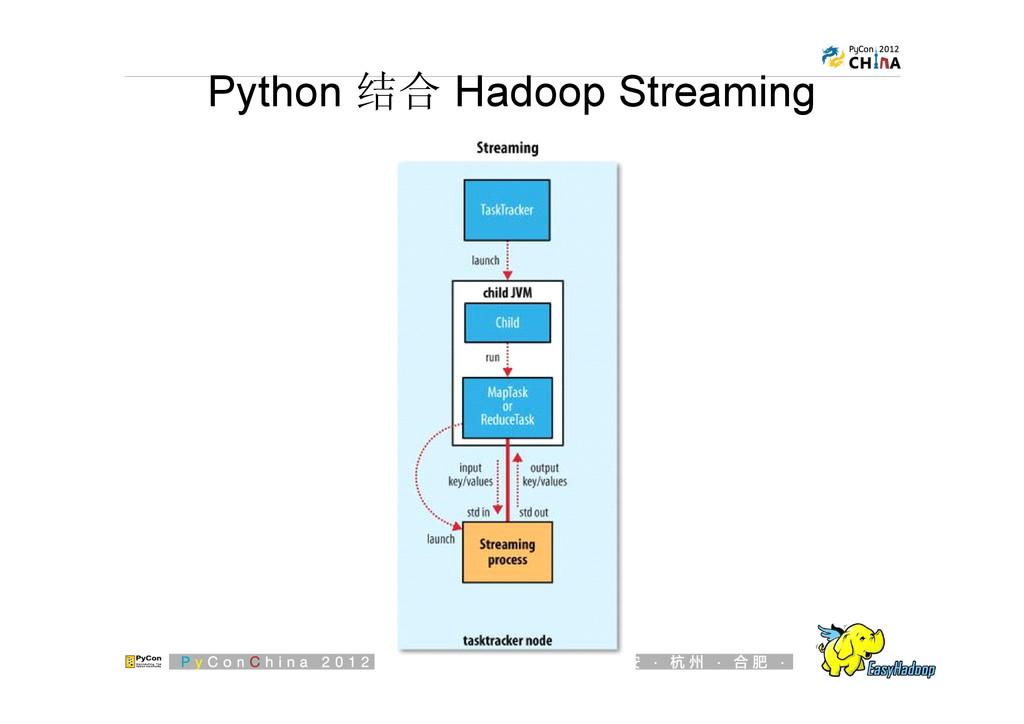Python 结合 Hadoop Streaming 原理解析