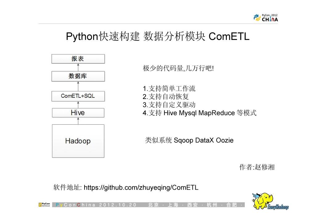 Python快速构建 数据分析模块 ComETL 软件地址: https://github.c...