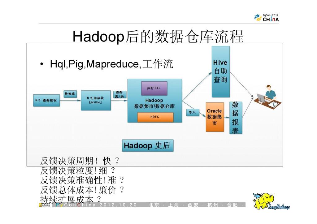 Hadoop后的数据仓库流程 反馈决策周期!快 ? 反馈决策粒度! 细 ? 反馈决策准确性! ...