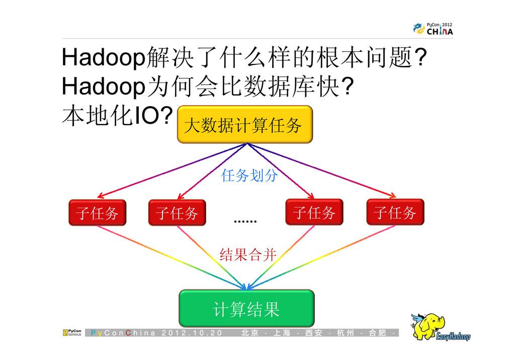 Hadoop解决了什么样的根本问题? Hadoop为何会比数据库快? 本地化IO? 大数据计算...