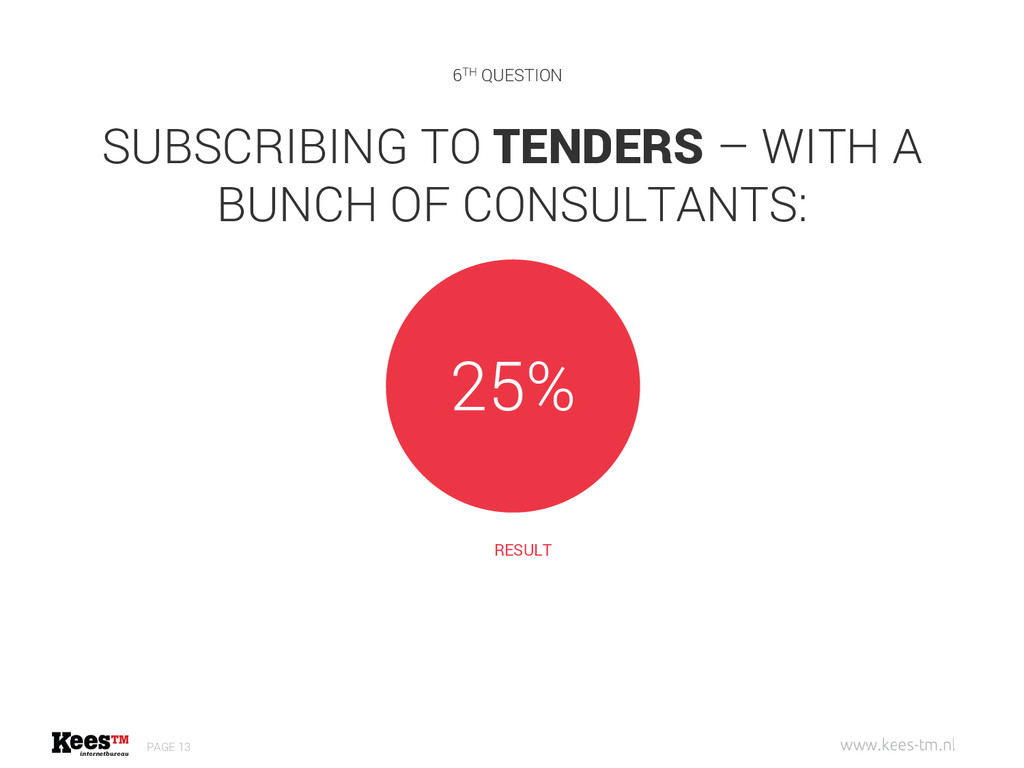 SUBSCRIBING TO TENDERS – WITH A BUNCH OF CONSUL...