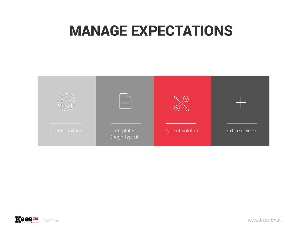 MANAGE EXPECTATIONS PAGE 24 functionalities tem...