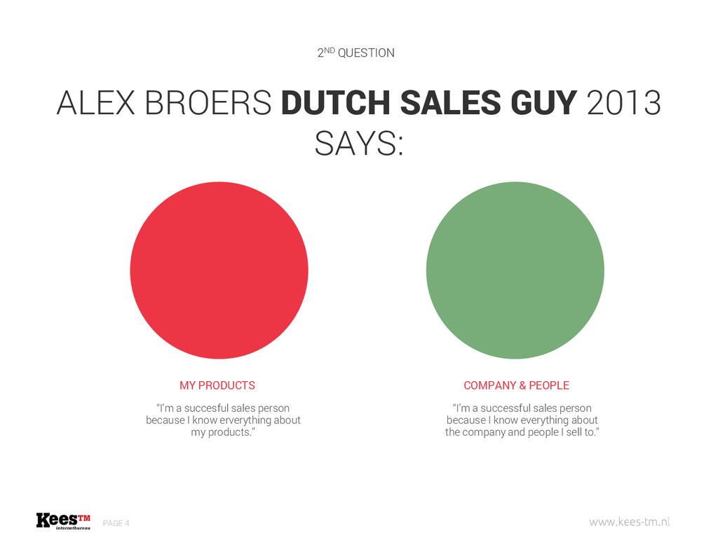 ALEX BROERS DUTCH SALES GUY 2013 SAYS: PAGE 4 M...