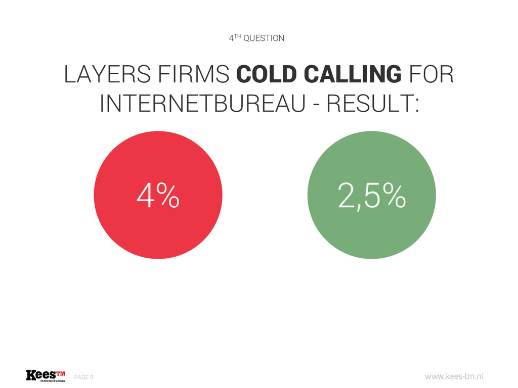 LAYERS FIRMS COLD CALLING FOR INTERNETBUREAU - ...