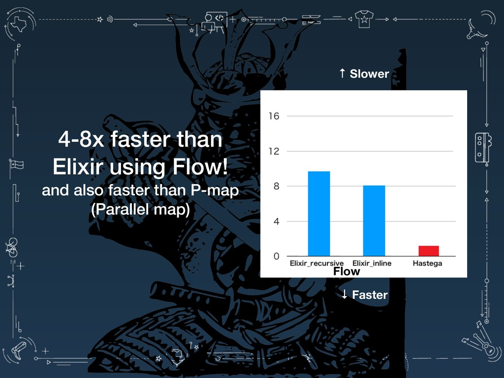 4-8x faster than Elixir using Flow! and also fa...