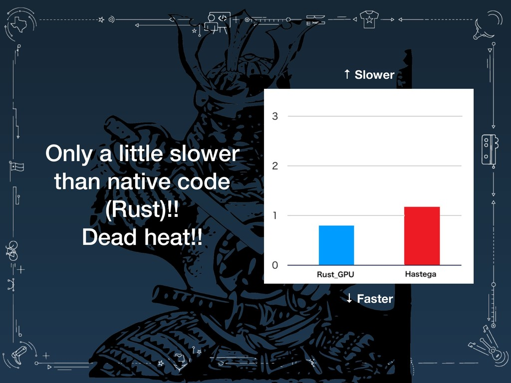 Only a little slower than native code (Rust)!! ...