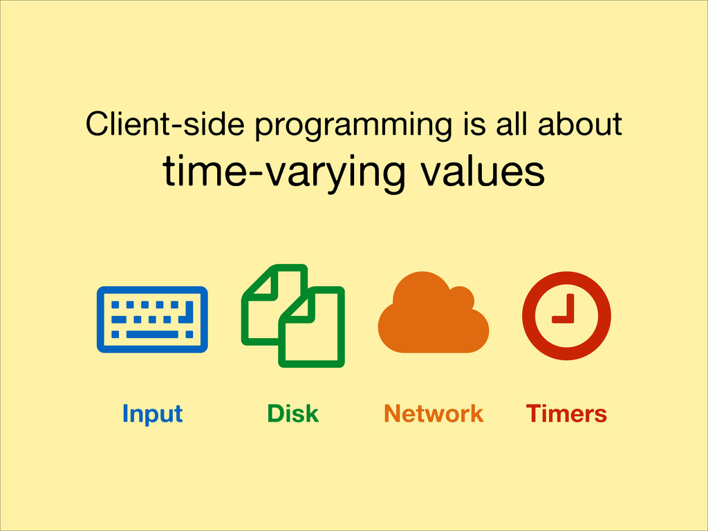 Input Disk Network Timers Client-side programmi...