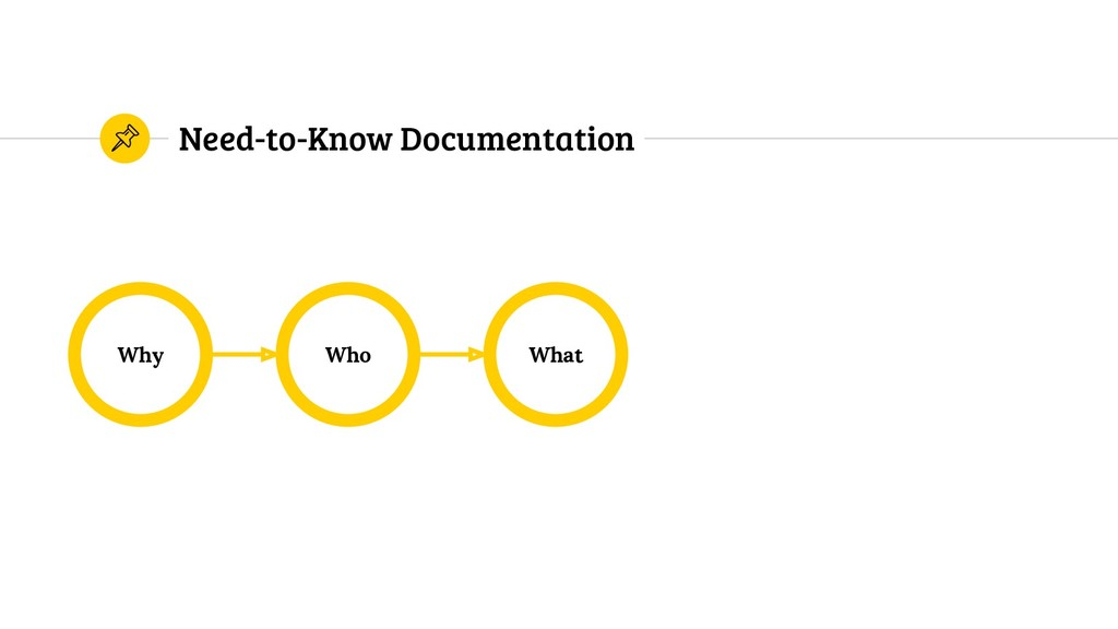 Need-to-Know Documentation Why What Who