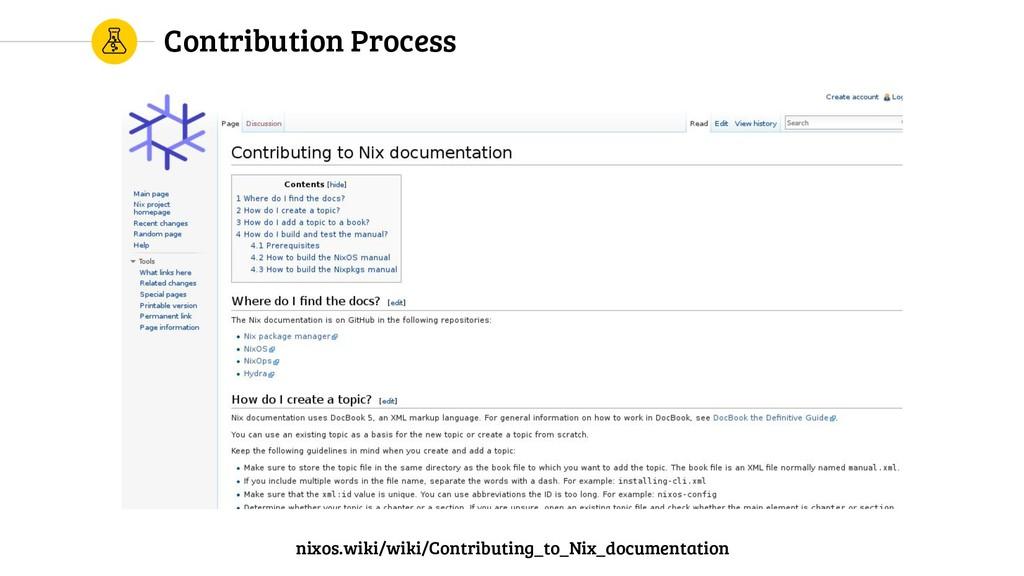 Contribution Process nixos.wiki/wiki/Contributi...