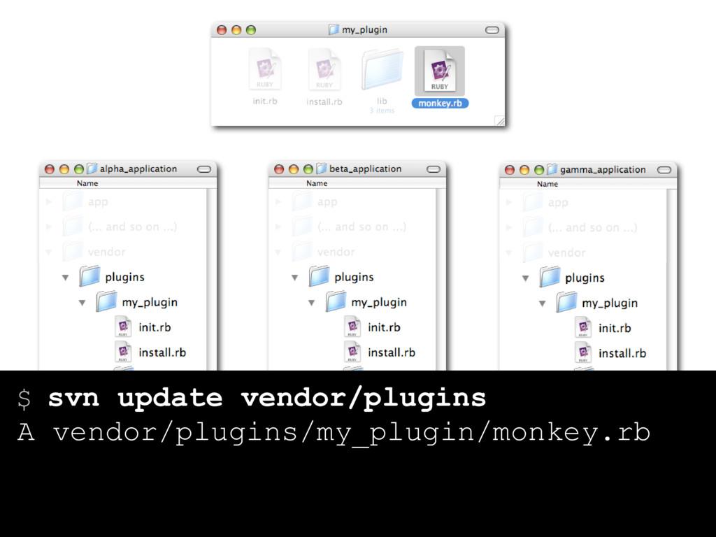 $ svn update vendor/plugins A vendor/plugins/my...