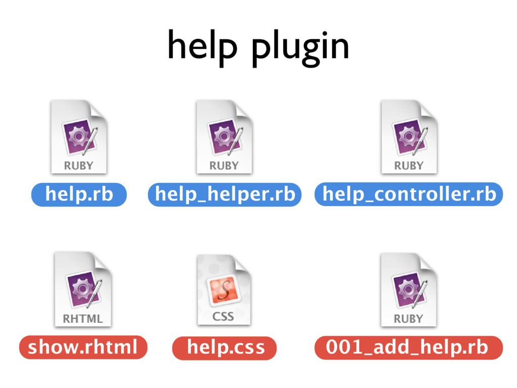 help plugin help.rb help_helper.rb help_control...
