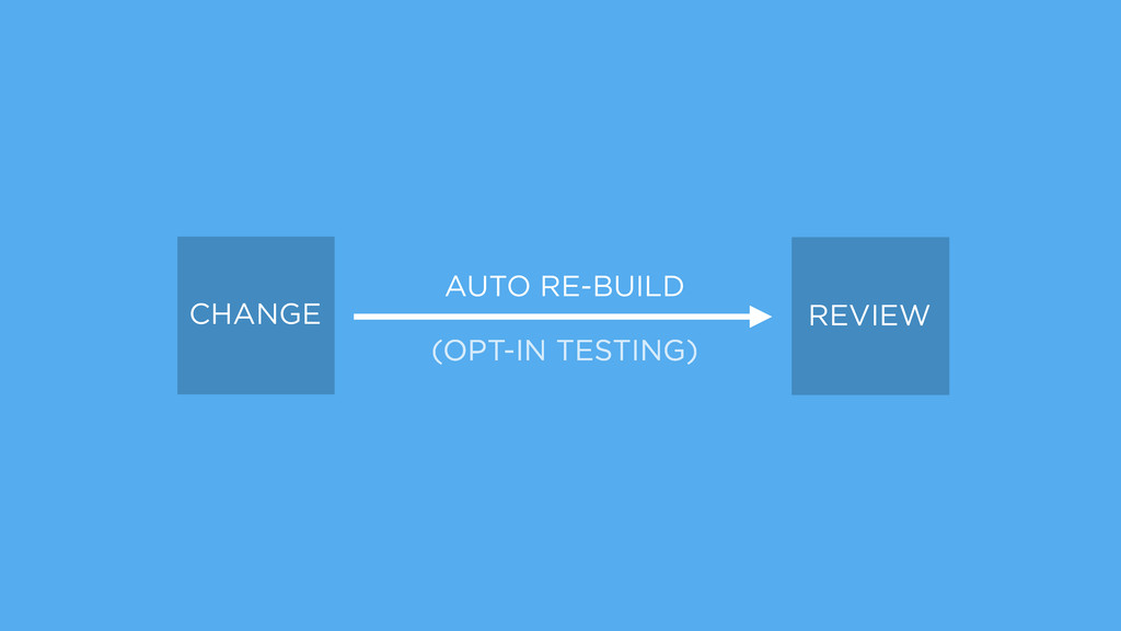 CHANGE REVIEW (OPT-IN TESTING) AUTO RE-BUILD