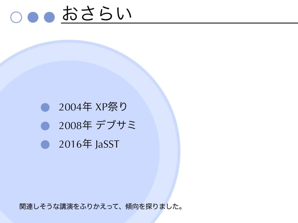 ͓͞Β͍ 2004 XPࡇΓ 2008 σϒαϛ 2016 JaSST ؔ࿈ͦ͠͏ͳߨԋ...