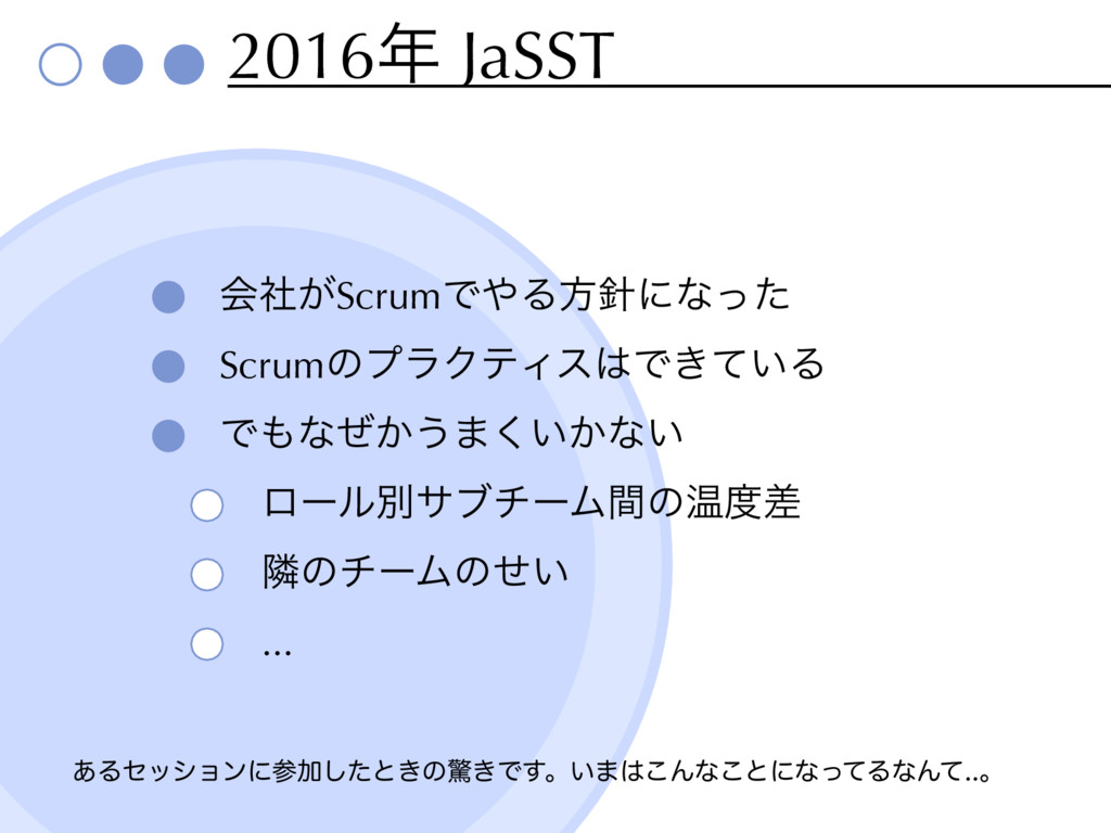 2016 JaSST ձ͕ࣾScrumͰΔํʹͳͬͨ ScrumͷϓϥΫςΟεͰ͖͍ͯ...