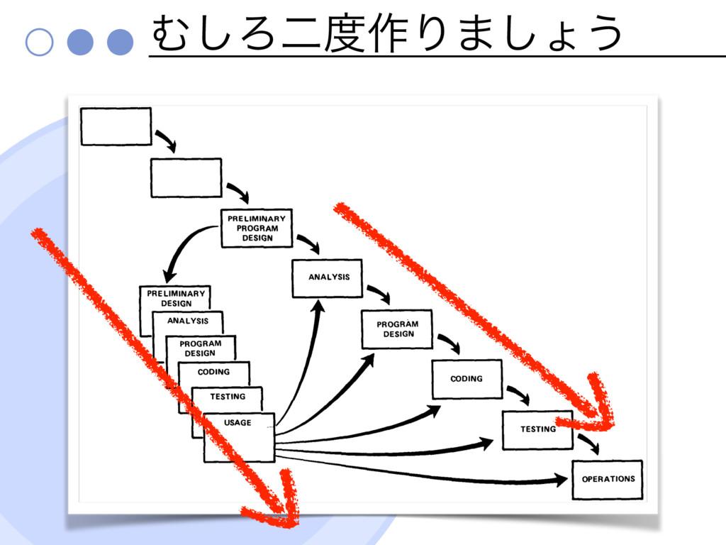 Ή͠Ζೋ࡞Γ·͠ΐ͏ arrive at an error-free program. In...