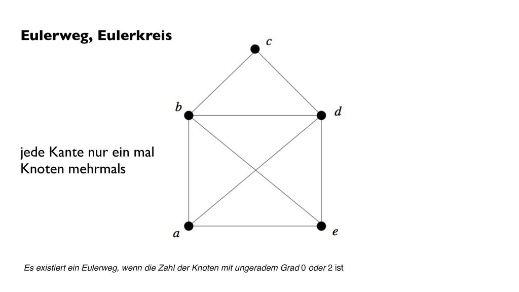 Eulerweg, Eulerkreis jede Kante nur ein mal Kno...