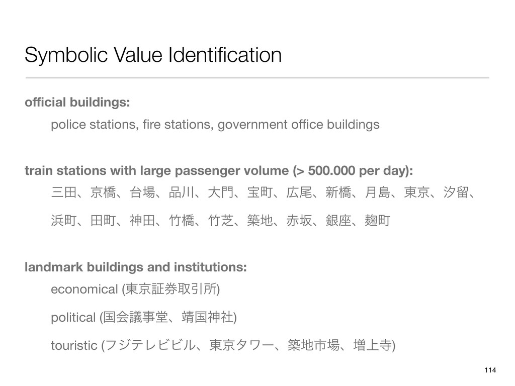 Symbolic Value Identification official buildings: ...